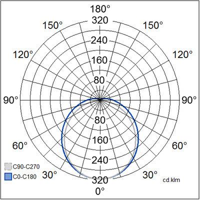 LED-työpistevalaisin Airam Handy 1100, 14W/830/840, 1100x74mm, IP21, valkoinen/opaali