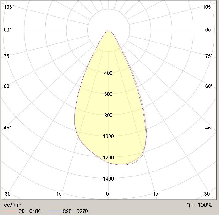 4142505: Valonjakokäyrä